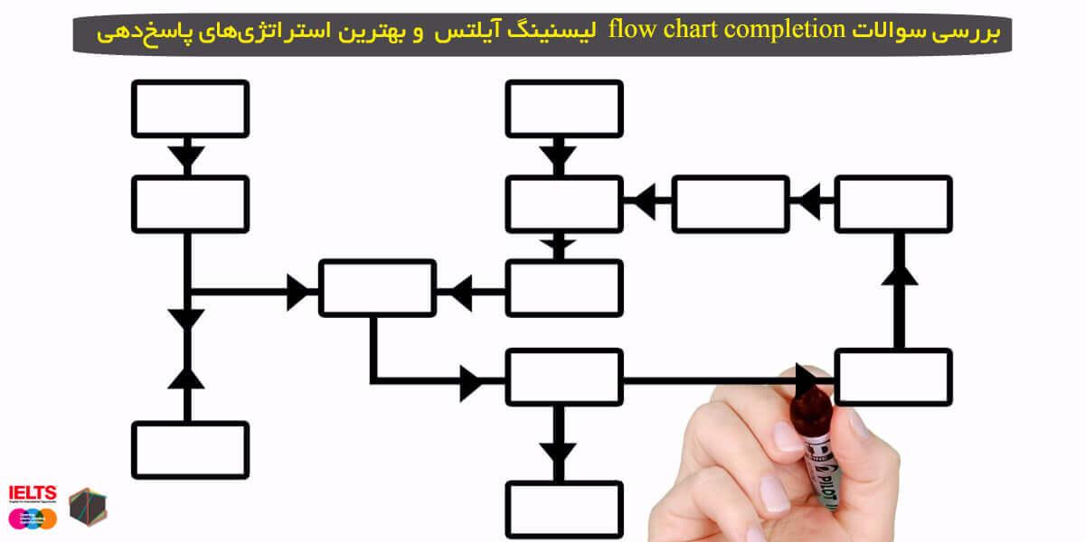 بررسی سوالات flow chart completion لیسنینگ آیلتس و بهترین استراتژیهای پاسخدهی
