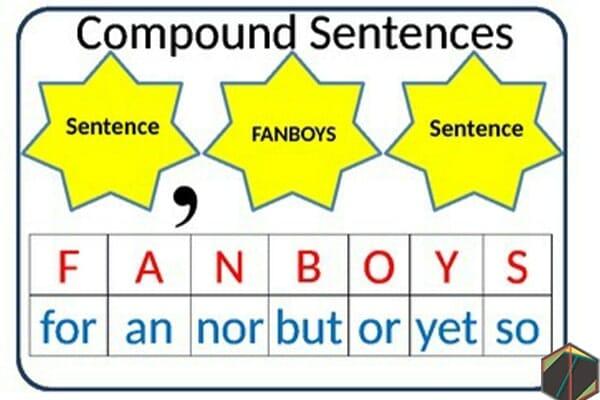 بهترین روش جمله سازی انگلیسی برای کودکان