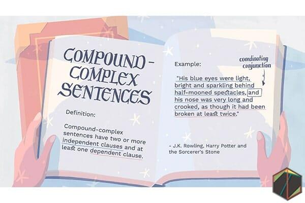 بهترین روش جمله سازی انگلیسی در کلاس